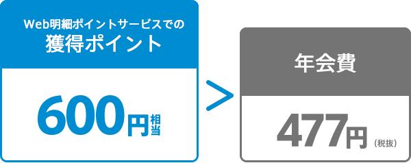 webmeisai